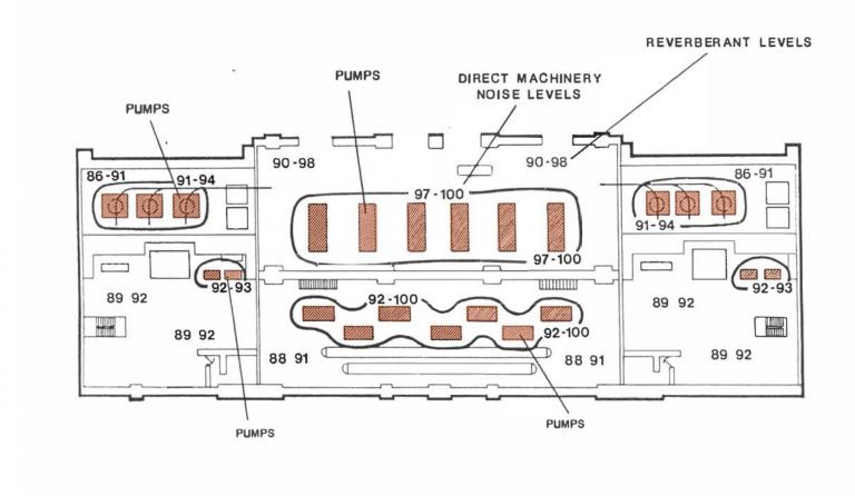 acoustics design for power plants